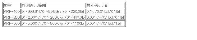 arf-b-unit.jpg