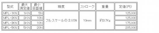 mpl-unit.jpg